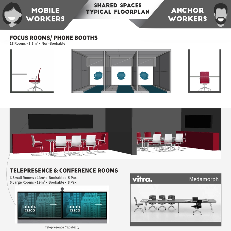 Cisco - Workspace Design-13