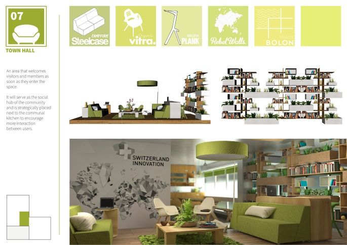 SIP - Workspace Design
