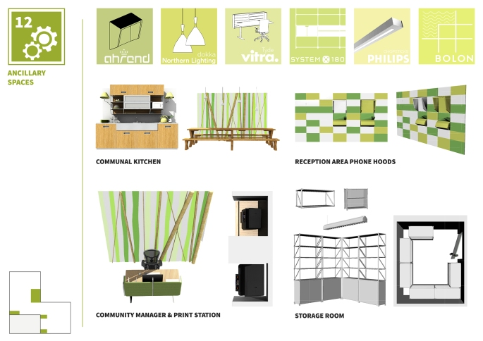 SIP - Workspace Design2 - Copy